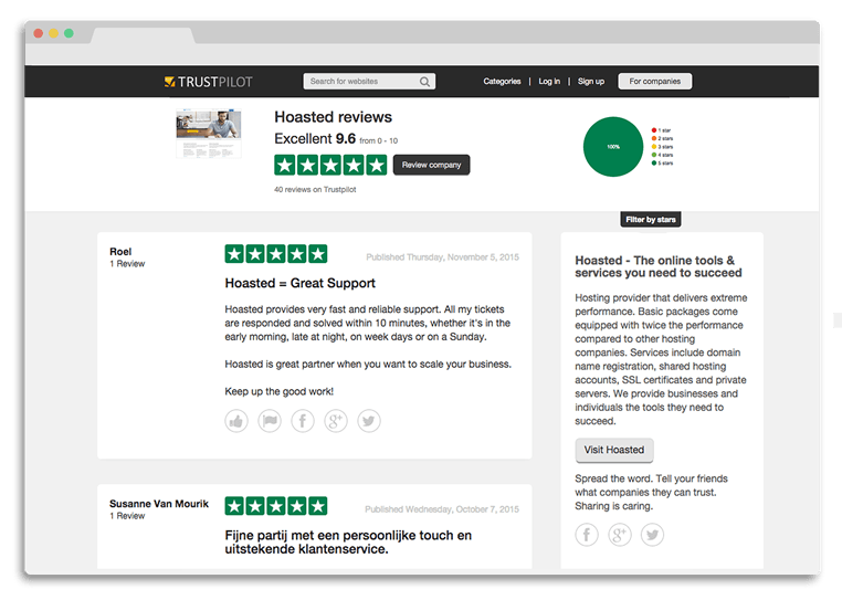 see hoasteds excellent reviews on trustpilot